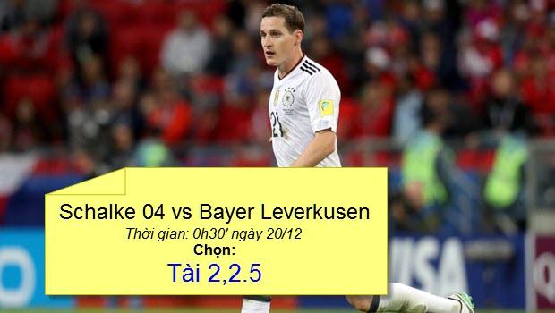 Schalke04vsBayerLeverkusen