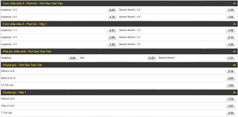 Augsburg vs Bayern Munich (cược phạt góc)