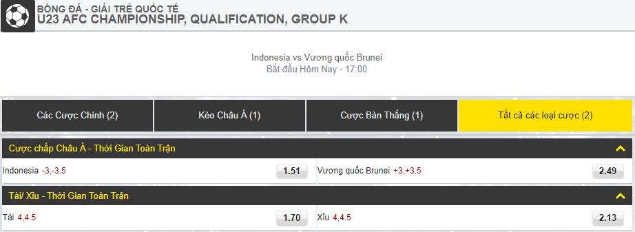 Indonesia vs Vương quốc Brunei