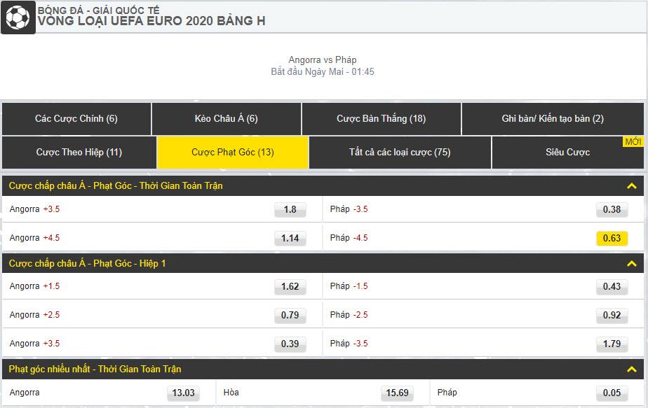 Dafabetlinks-keo-bong-da- uefa-euro-2020-vong-loai - Angorra vs Pháp - cược phạt góc