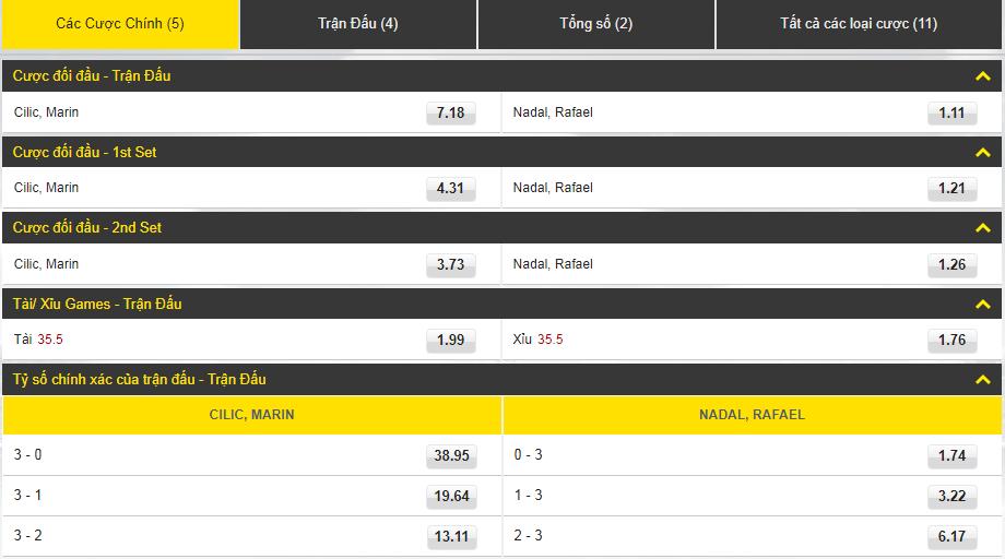 Dafabet Link xem trực tiếp và đặt cược Marin Cilic - Rafael Nadal