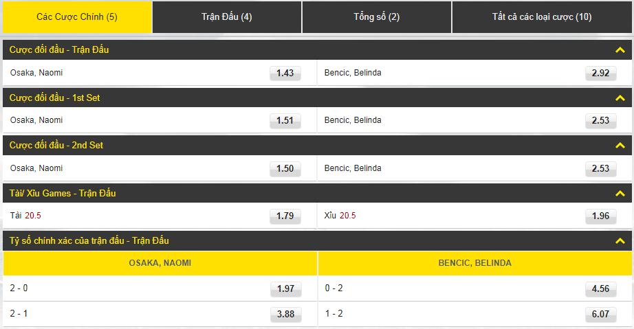 Dafabet Link xem trực tiếp và đặt cược Naomi Osaka - Belinda Bencic