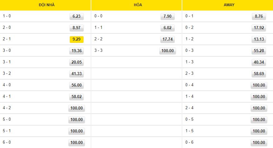 du doan ty so Kazakhstan - Cyprus-Vong loai Euro 2020-10-10